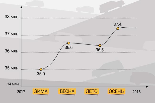 На сколько выросли цены на Lexus за год