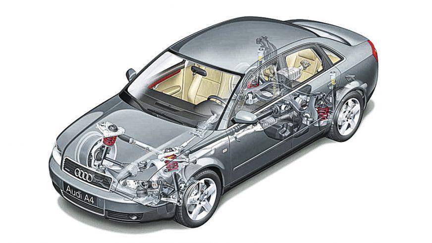Audi A4 - 2004 - трансмиссия