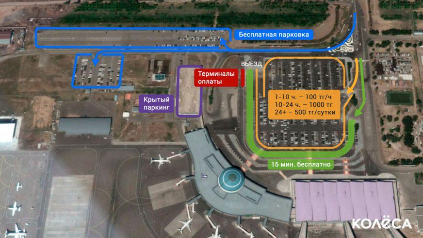 Новые правила парковки в аэропорту Астаны