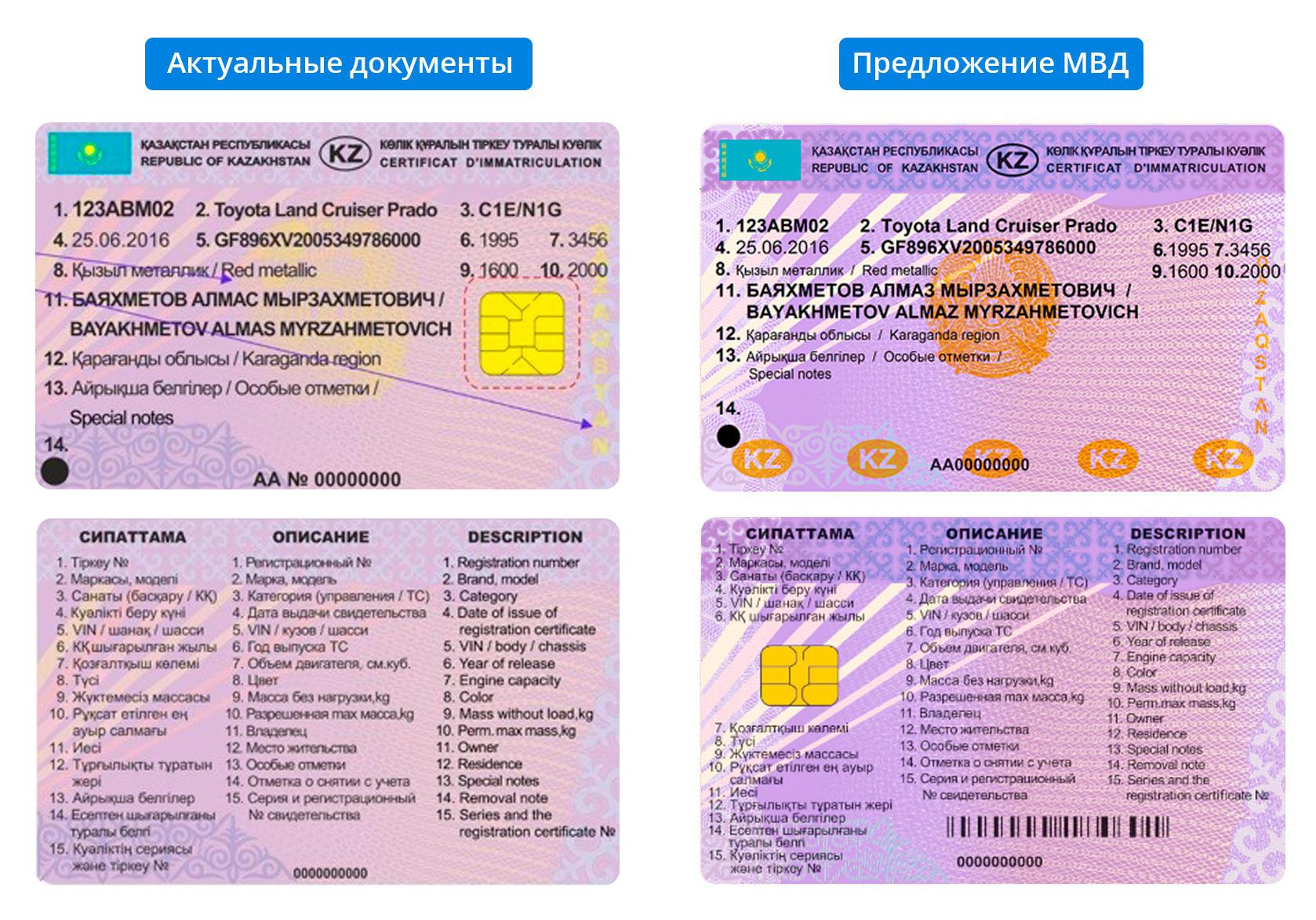 Водительское удостоверение и СРТС снова поменяются
