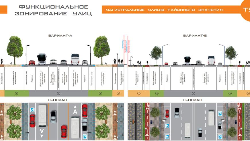 Какими могут стать дороги Алматы в будущем