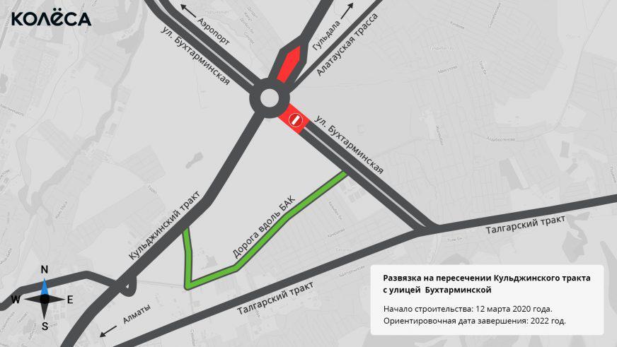 Проезд от аэропортовского кольца в сторону Бесагаша закроют до октября