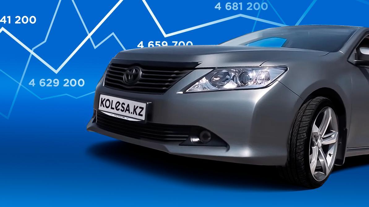 Изменились ли цены на автомобили с пробегом?