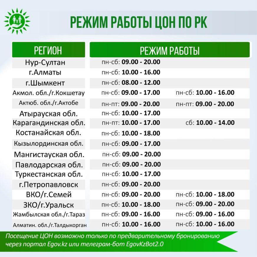 Время работы спецЦОНов сократили почти по всему Казахстану