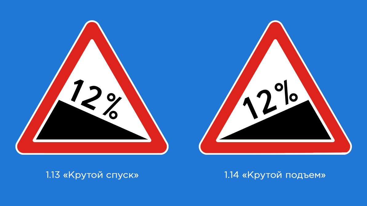 Как различать дорожные знаки «Крутой спуск» и «Крутой подъём»