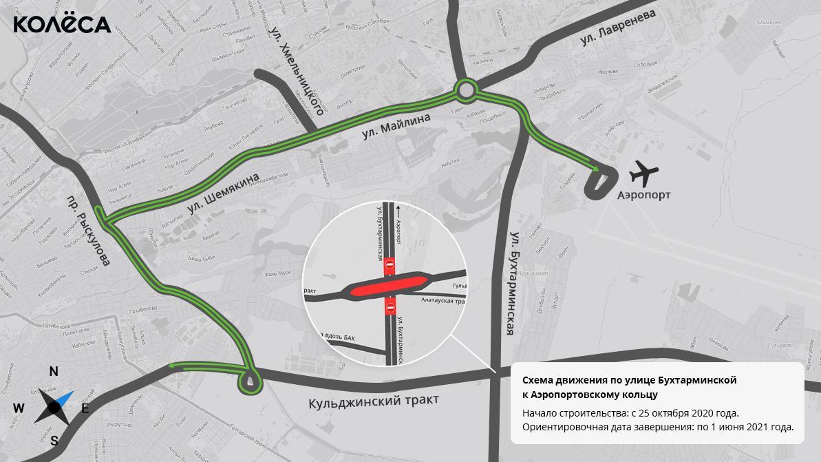 Проезд по Бухтарминской к Аэропортовскому кольцу закроют с 25 октября до следующего лета