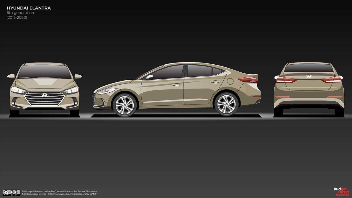 Hyundai Elantra: из гадкого утёнка в почти прекрасного лебедя