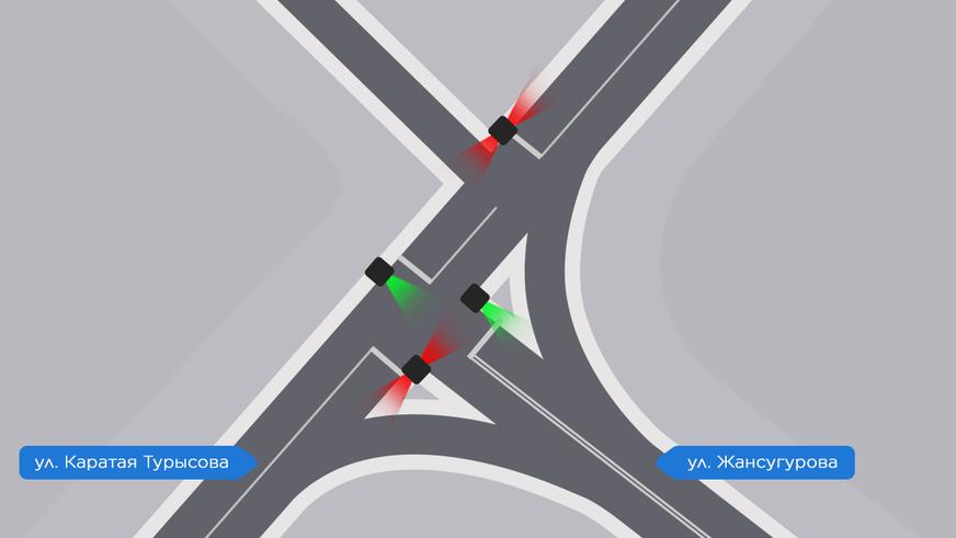 Школа Kolesa.kz: как проехать сложный перекрёсток