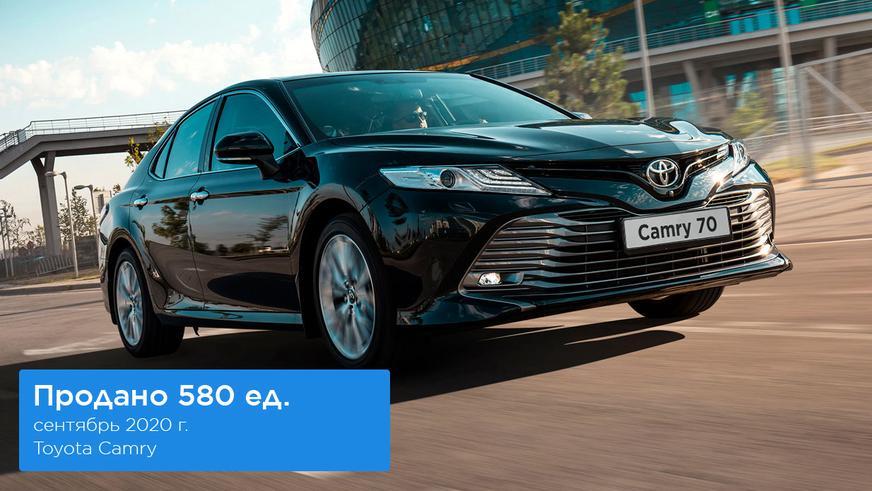 Рынок новых автомобилей в РК: сентябрь – рекордсмен