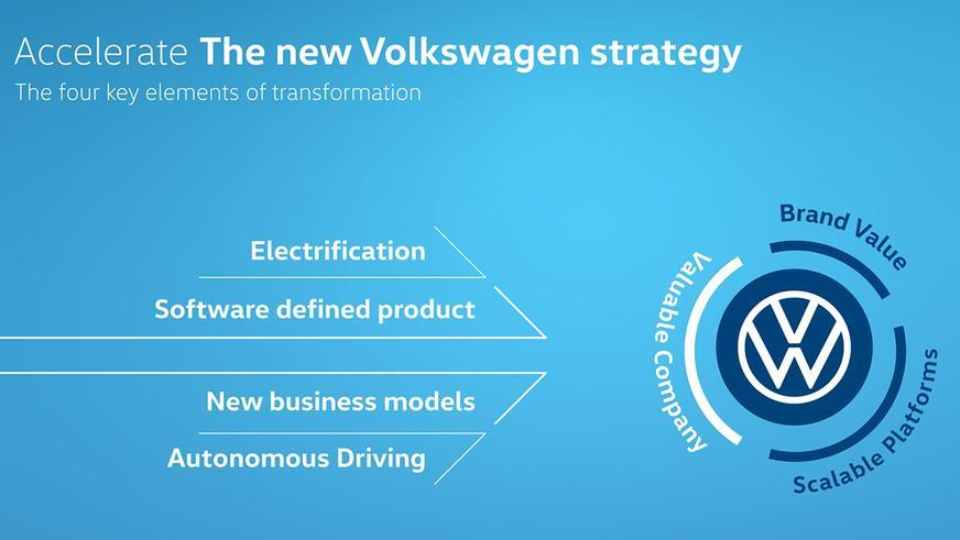 Volkswagen собирается взимать дань за автопилот