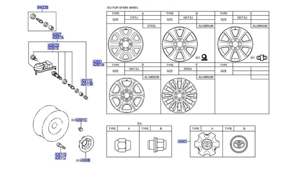 Новые подробности о Toyota Land Cruiser 300