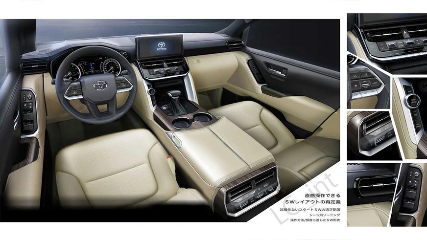 Toyota показали дизайнерские скетчи Toyota Land Cruiser 300