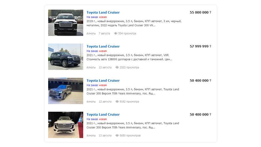 Сколько стоит Land Cruiser 300 в разных странах мира