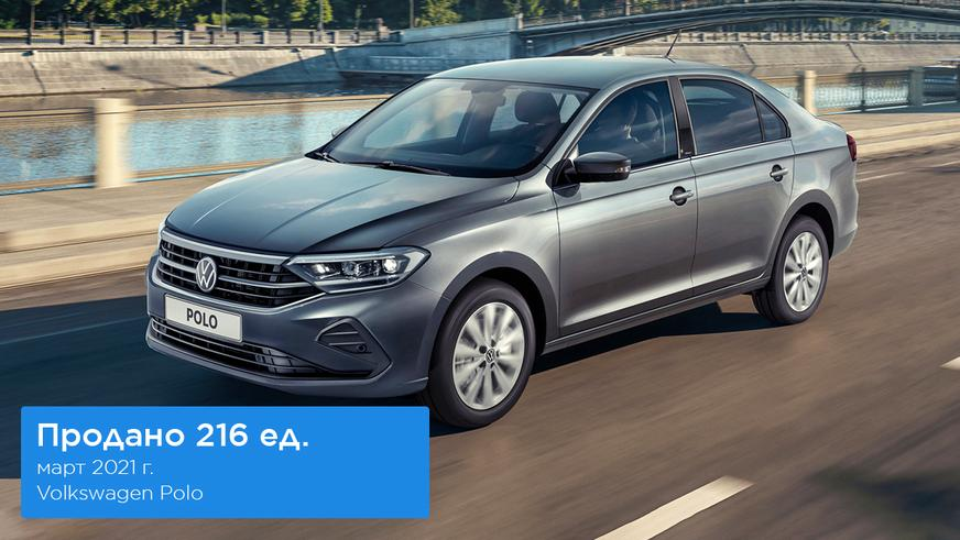 Продажи новых авто в Казахстане в марте: Chevrolet – лидер, Volkswagen в топ-5