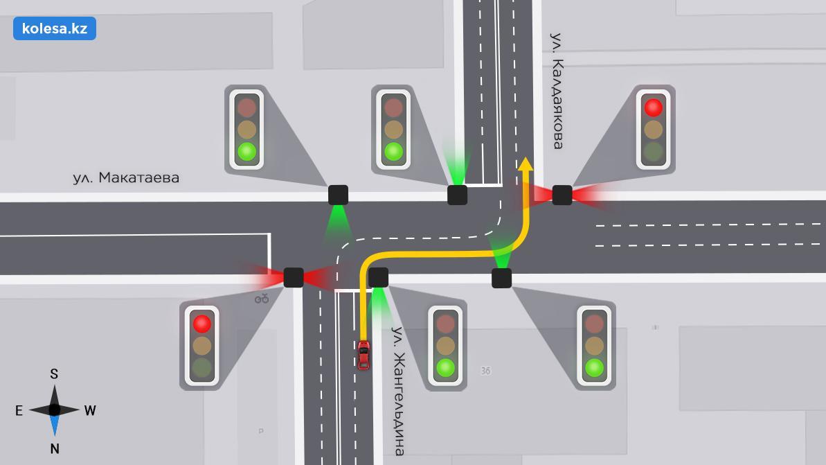 Школа Kolesa.kz. Как проехать сложный перекрёсток в Алматы?