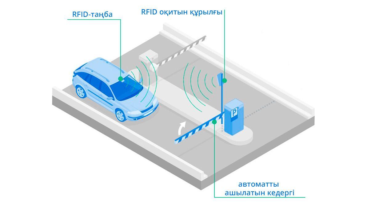 rfid-road-2-qaz