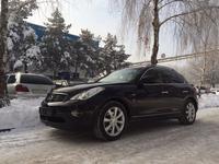 Выкуп авто 24часа в Нур-Султан (Астана)