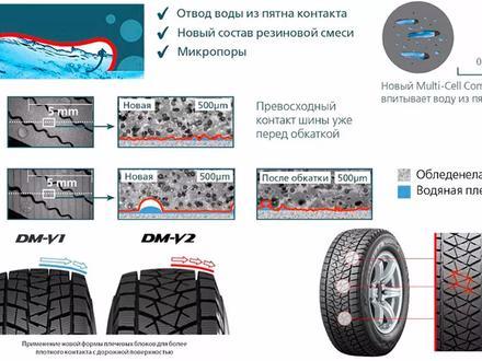 Шины диски всех размеров от R-16 до R-24 в Тараз – фото 52