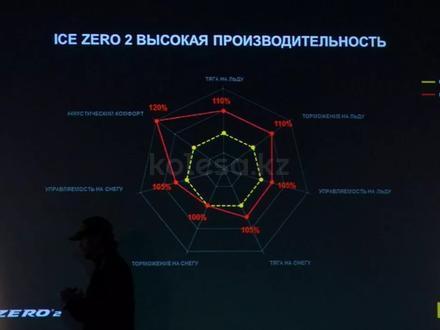 285-45-22 Pirelli Scorpion Ice Zero 2 за 120 000 тг. в Алматы – фото 4