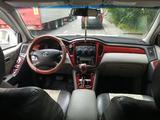 Toyota Highlander 2002 года за 6 300 000 тг. в Талдыкорган – фото 4